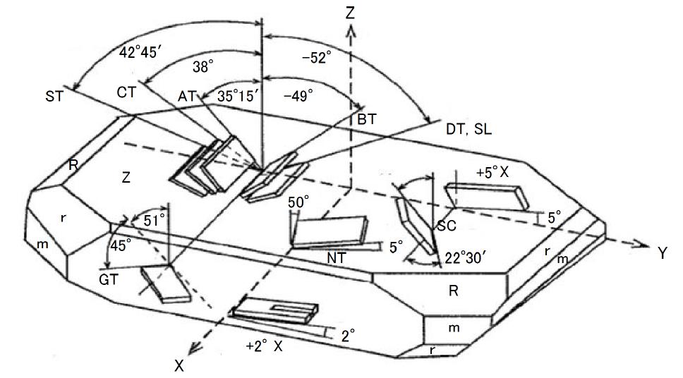 Quartz crystal device