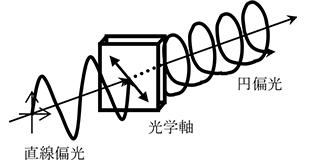 1/4波长版本的原理图